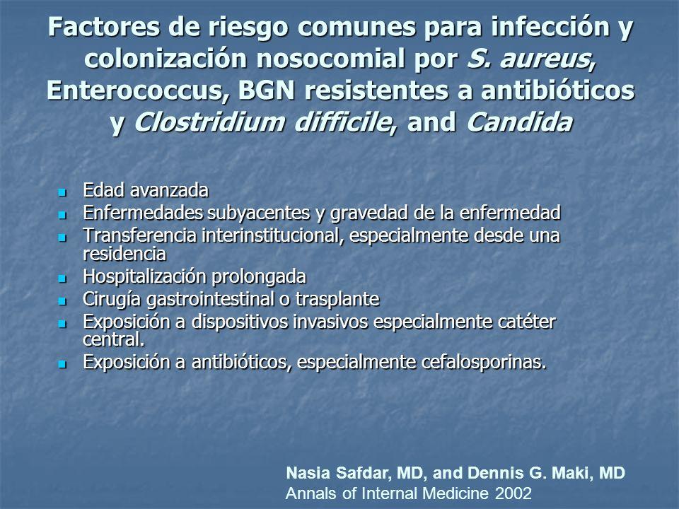 Factores de riesgo comunes para infección y colonización nosocomial por S. aureus, Enterococcus, BGN resistentes a antibióticos y Clostridium difficile, and Candida