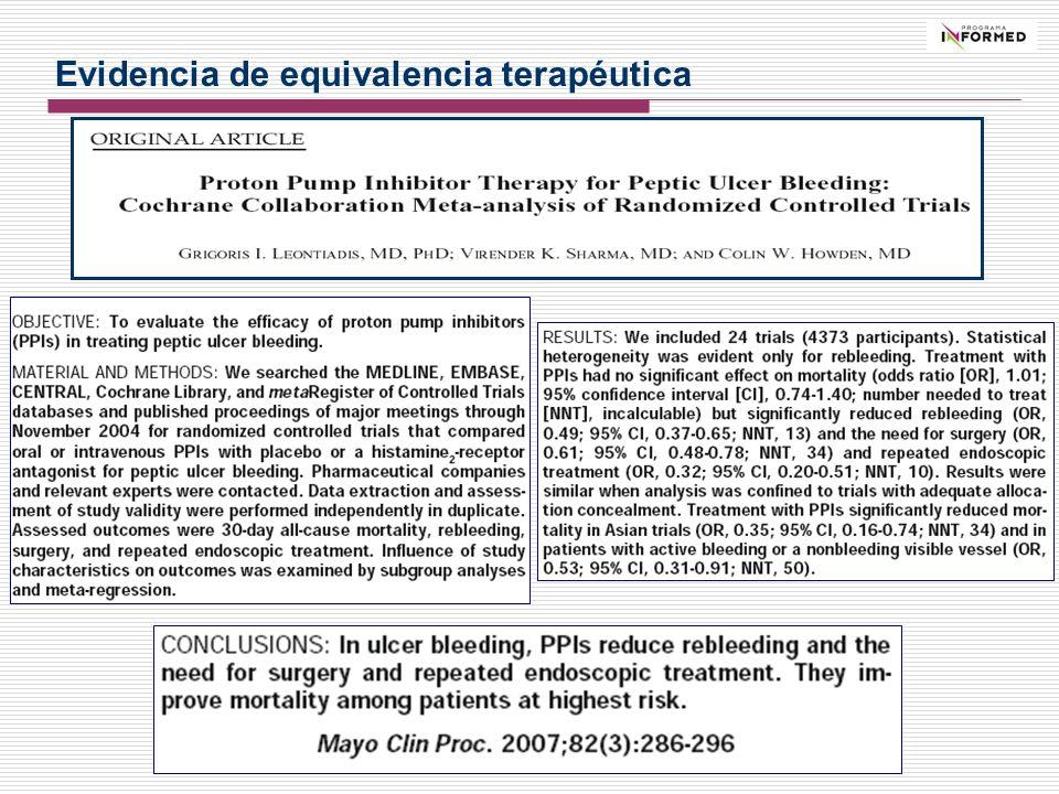 Evidencia de equivalencia terapéutica