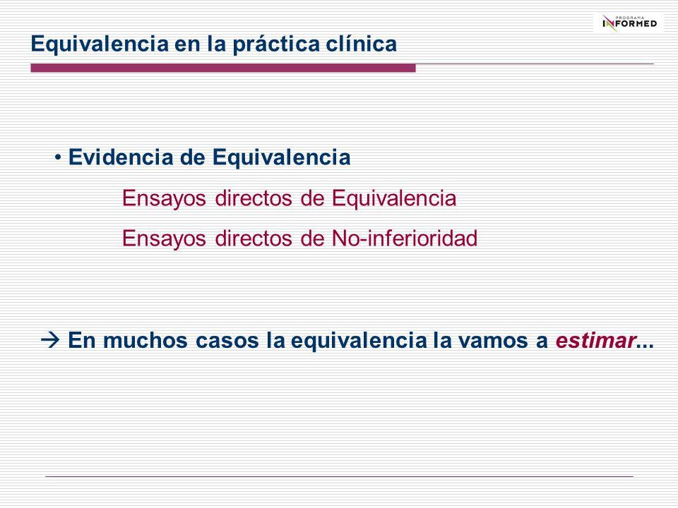 Equivalencia en la práctica clínica