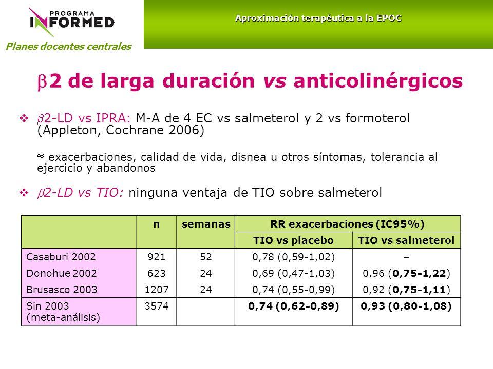 2 de larga duración vs anticolinérgicos