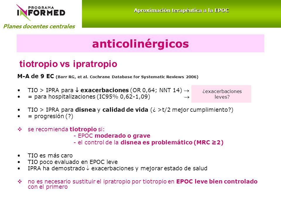 Aproximación terapéutica a la EPOC
