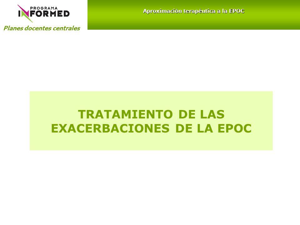 TRATAMIENTO DE LAS EXACERBACIONES DE LA EPOC