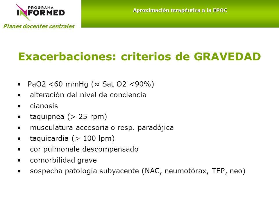Exacerbaciones: criterios de GRAVEDAD