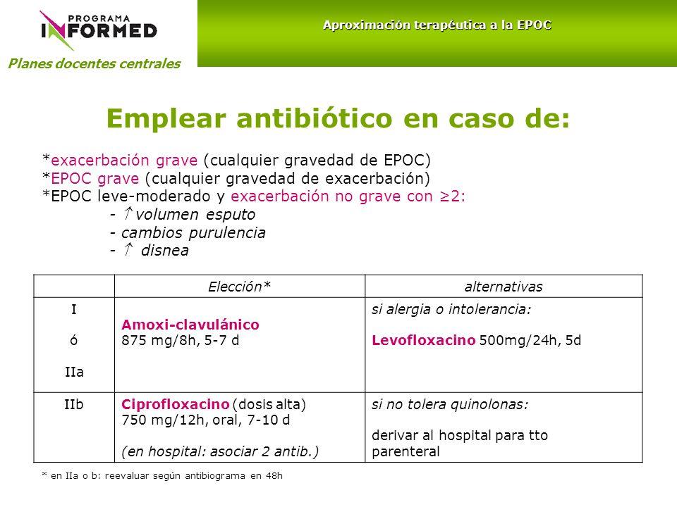 Emplear antibiótico en caso de: