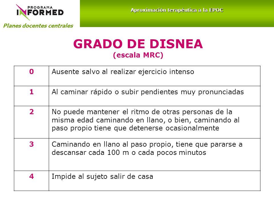 GRADO DE DISNEA (escala MRC)