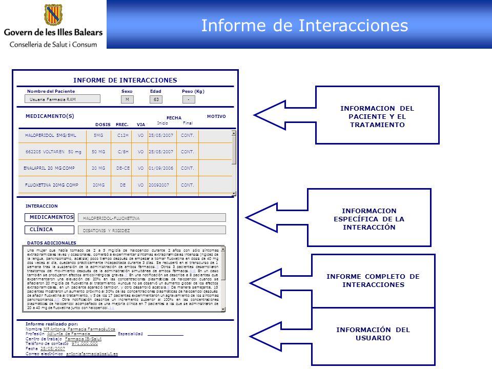 Informe de Interacciones