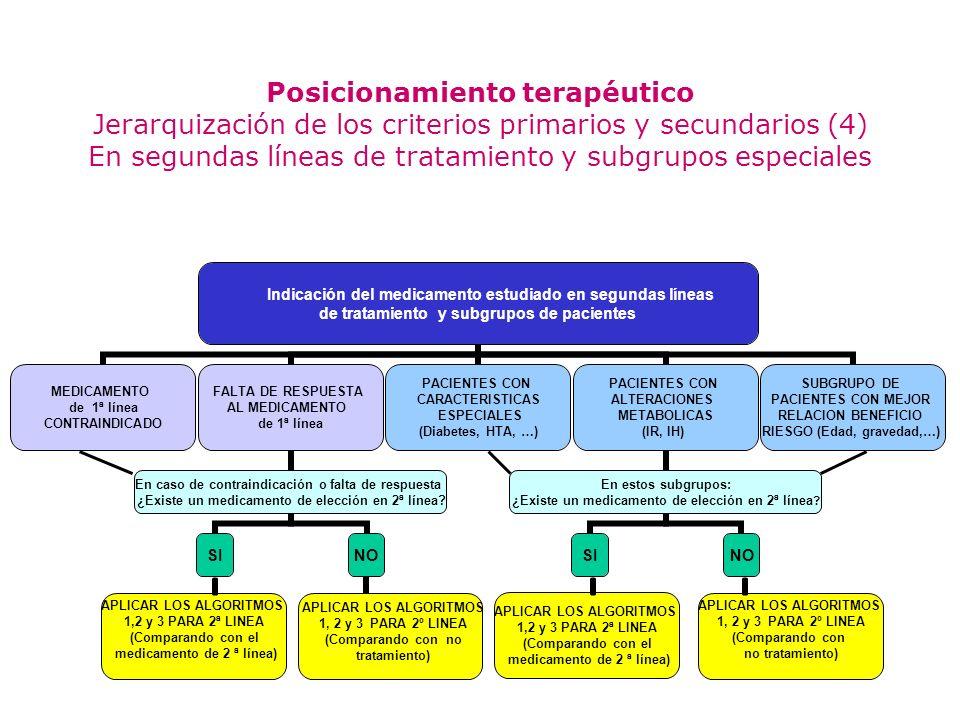 Posicionamiento terapéutico Jerarquización de los criterios primarios y secundarios (4) En segundas líneas de tratamiento y subgrupos especiales