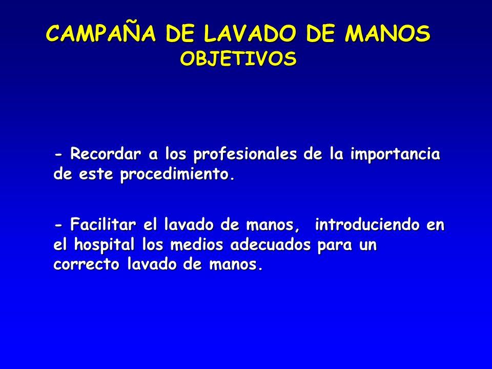 CAMPAÑA DE LAVADO DE MANOS OBJETIVOS