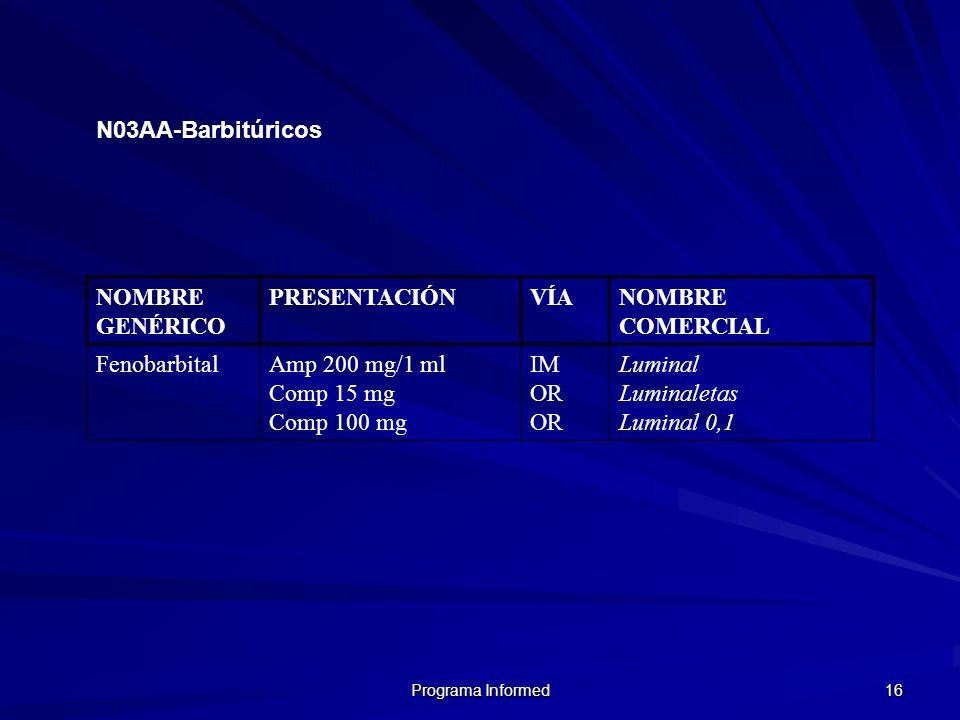 N03AA-Barbitúricos NOMBRE GENÉRICO PRESENTACIÓN VÍA NOMBRE COMERCIAL