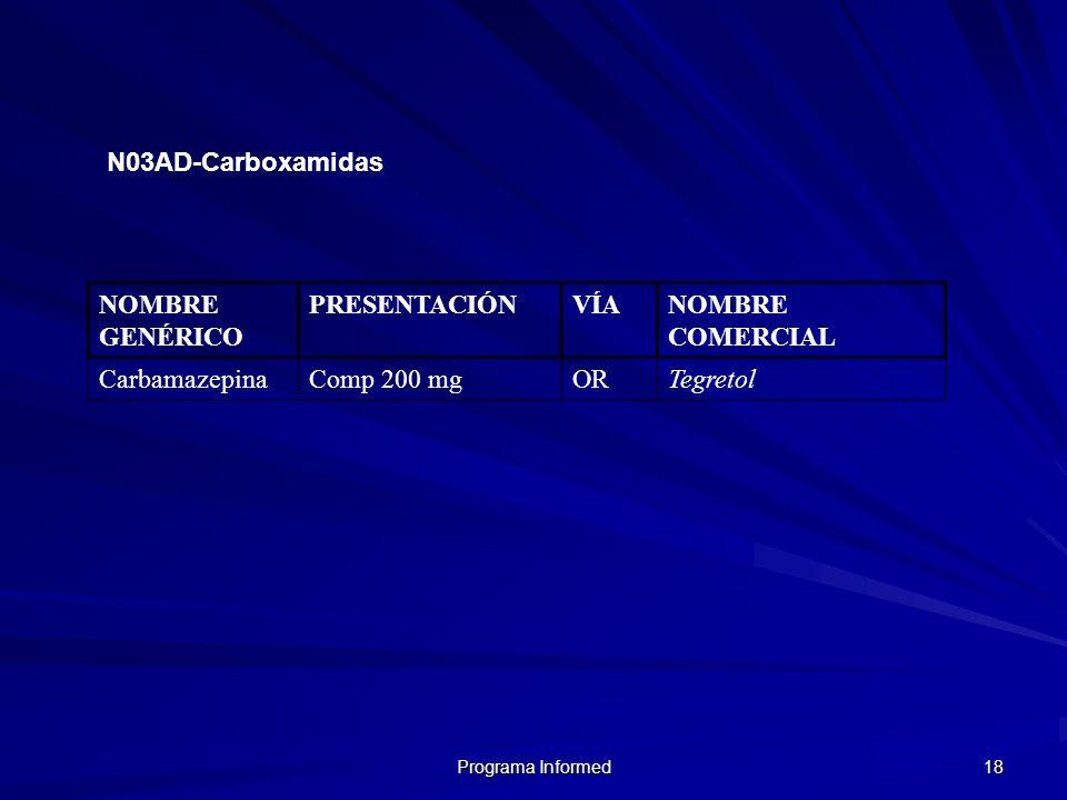 N03AD-Carboxamidas NOMBRE GENÉRICO PRESENTACIÓN VÍA NOMBRE COMERCIAL