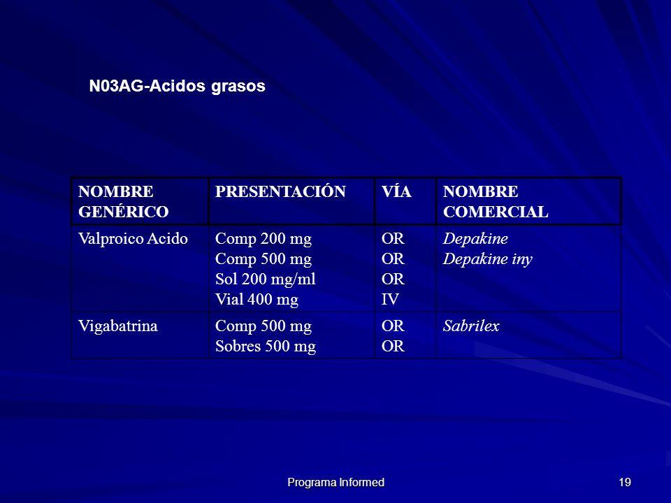 N03AG-Acidos grasos NOMBRE GENÉRICO PRESENTACIÓN VÍA NOMBRE COMERCIAL