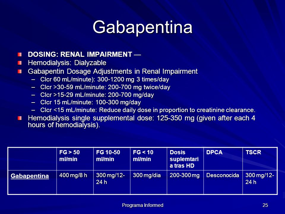 Gabapentina DOSING: RENAL IMPAIRMENT — Hemodialysis: Dialyzable