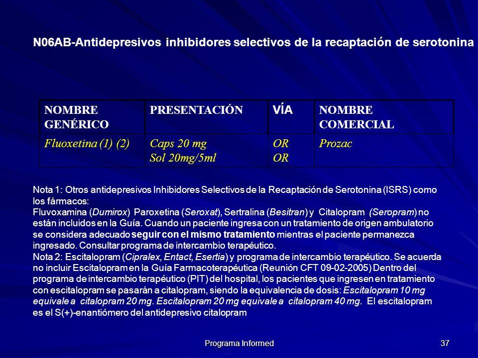 N06AB-Antidepresivos inhibidores selectivos de la recaptación de serotonina
