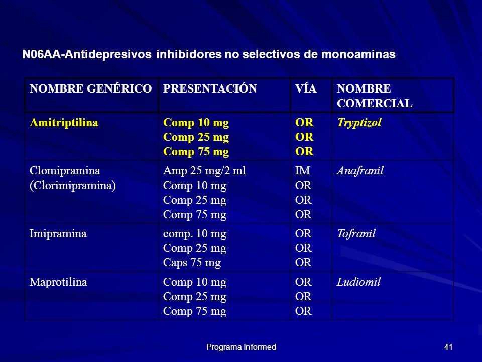 N06AA-Antidepresivos inhibidores no selectivos de monoaminas