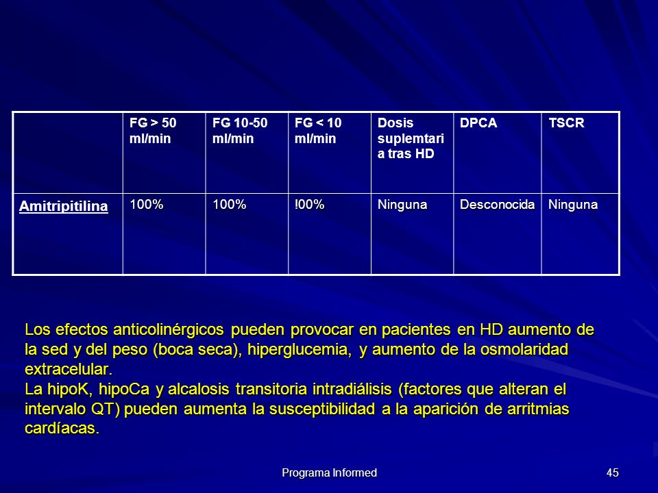FG > 50 ml/min FG 10-50 ml/min. FG < 10 ml/min. Dosis suplemtaria tras HD. DPCA. TSCR. Amitripitilina.