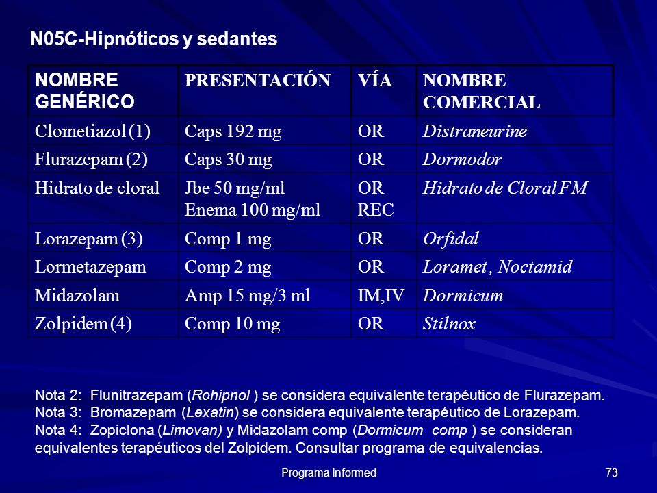 N05C-Hipnóticos y sedantes NOMBRE GENÉRICO PRESENTACIÓN VÍA