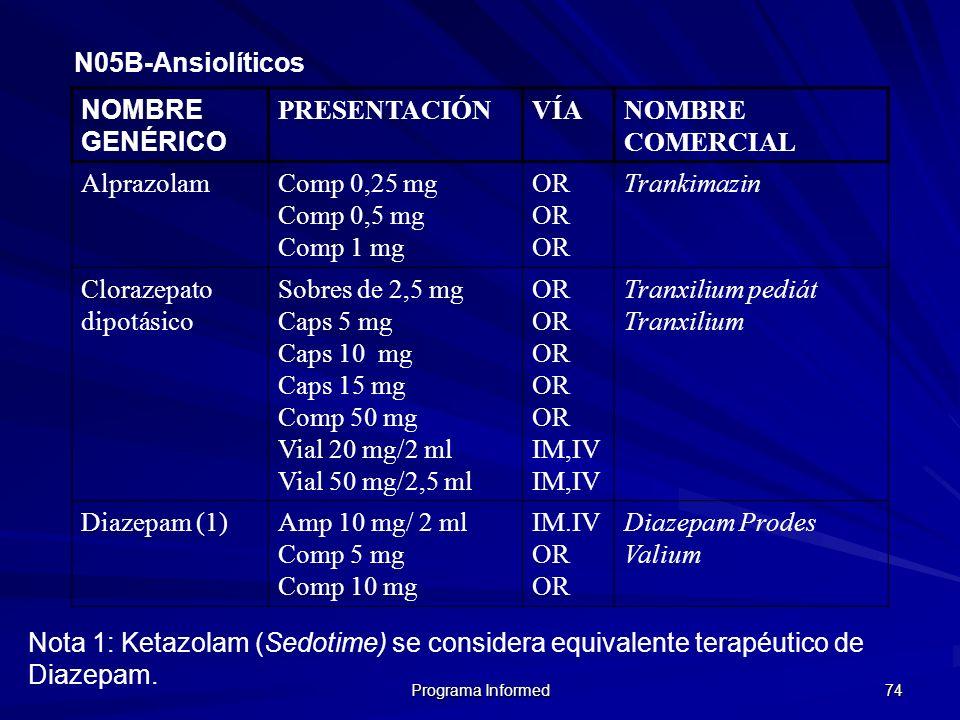 Clorazepato dipotásico Sobres de 2,5 mg Caps 5 mg Caps 10 mg
