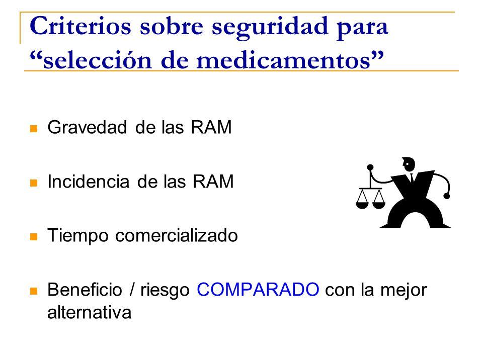 Criterios sobre seguridad para selección de medicamentos