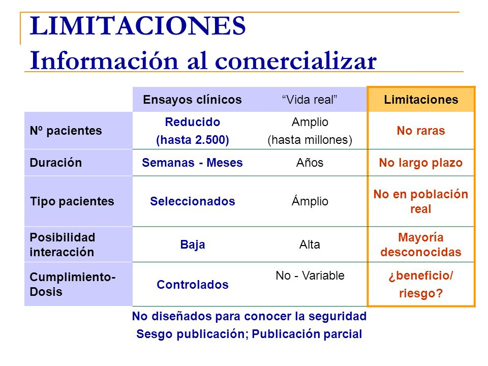LIMITACIONES Información al comercializar