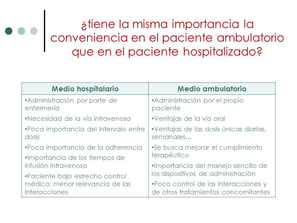 ¿tiene la misma importancia la conveniencia en el paciente ambulatorio que en el paciente hospitalizado