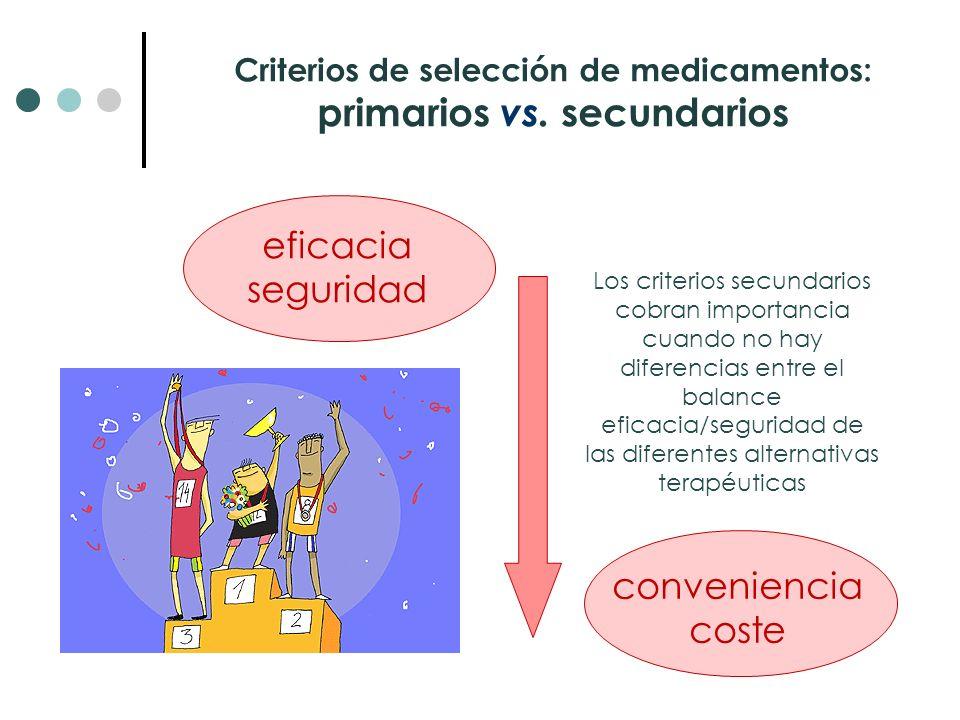 Criterios de selección de medicamentos: primarios vs. secundarios