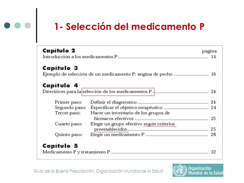 Guía de la Buena Prescripción, Organización Mundial de la Salud