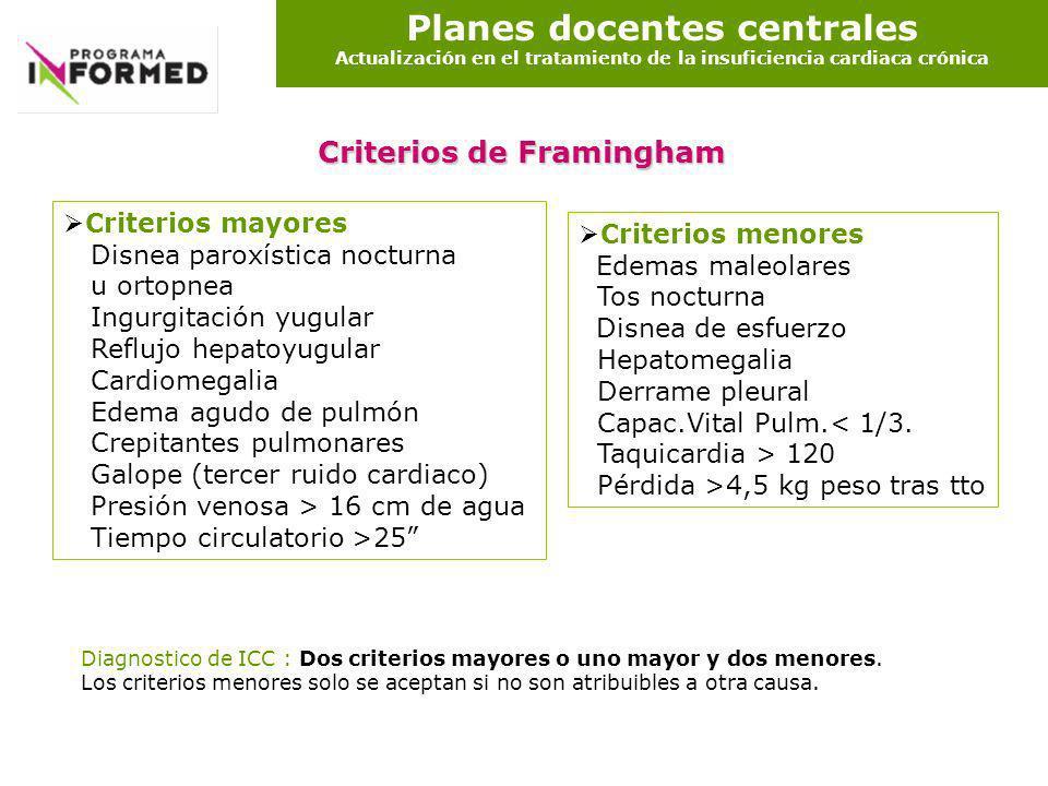 Planes docentes centrales Actualización en el tratamiento de la insuficiencia cardiaca crónica