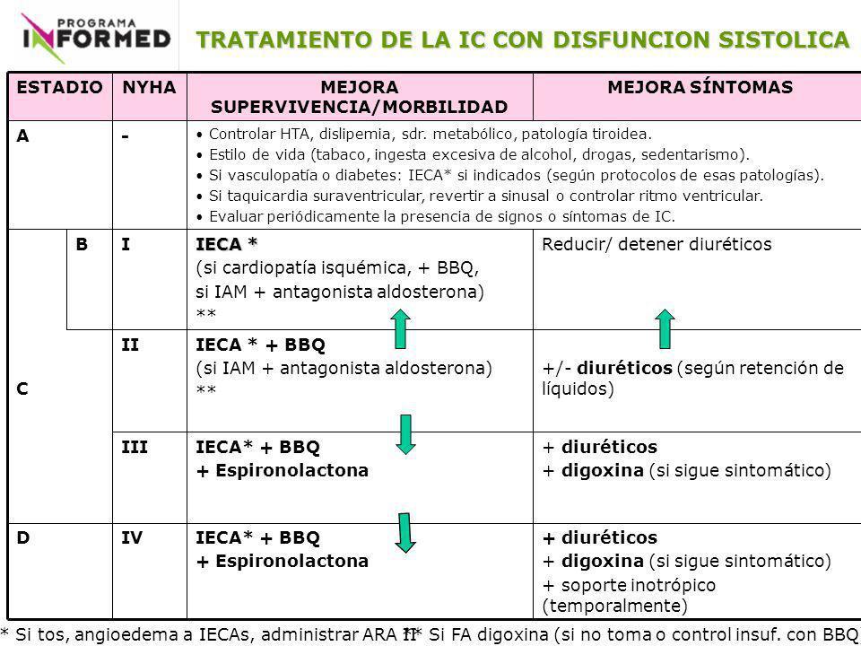 MEJORA SUPERVIVENCIA/MORBILIDAD