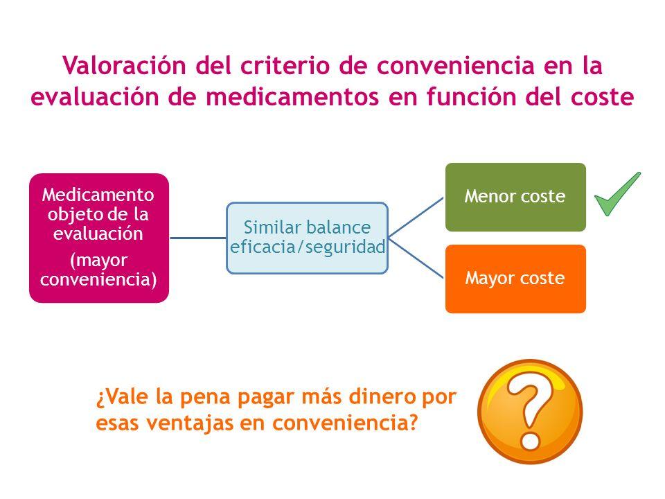Valoración del criterio de conveniencia en la evaluación de medicamentos en función del coste