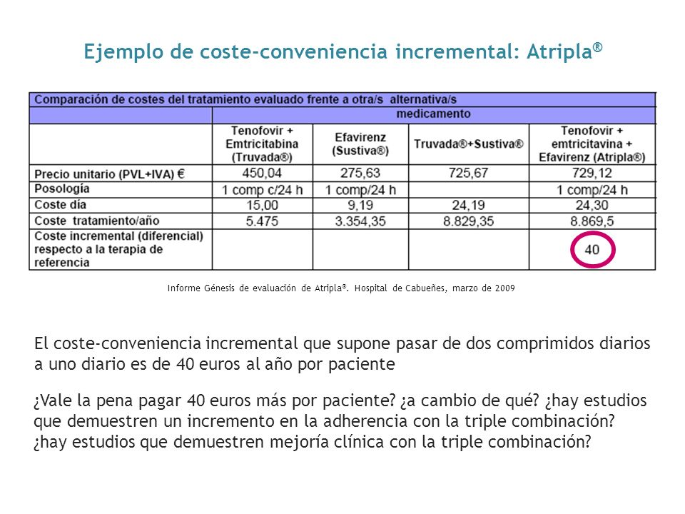 Ejemplo de coste-conveniencia incremental: Atripla®