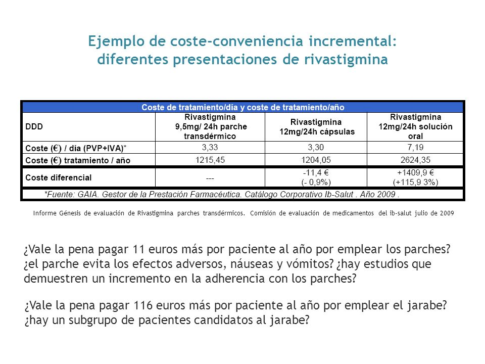 Ejemplo de coste-conveniencia incremental:
