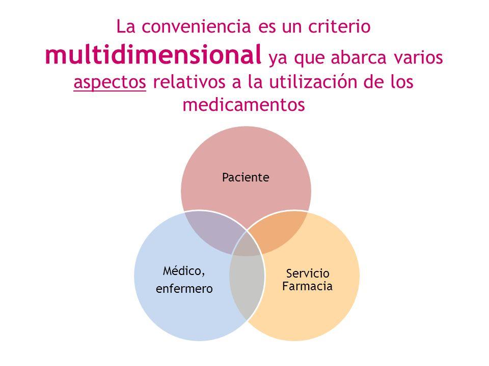 La conveniencia es un criterio multidimensional ya que abarca varios aspectos relativos a la utilización de los medicamentos
