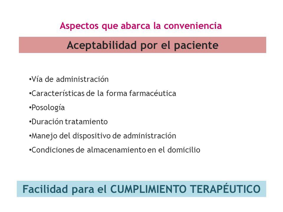 Aspectos que abarca la conveniencia Aceptabilidad por el paciente