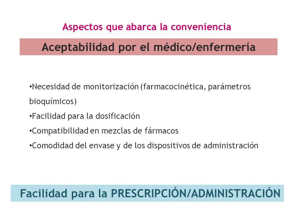 Aceptabilidad por el médico/enfermería