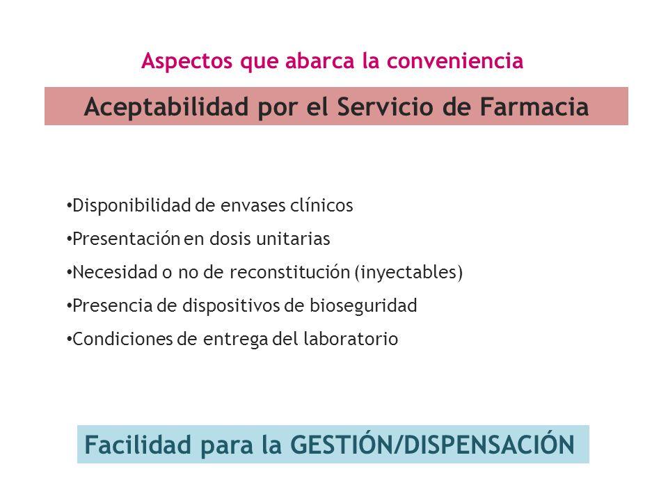 Aceptabilidad por el Servicio de Farmacia