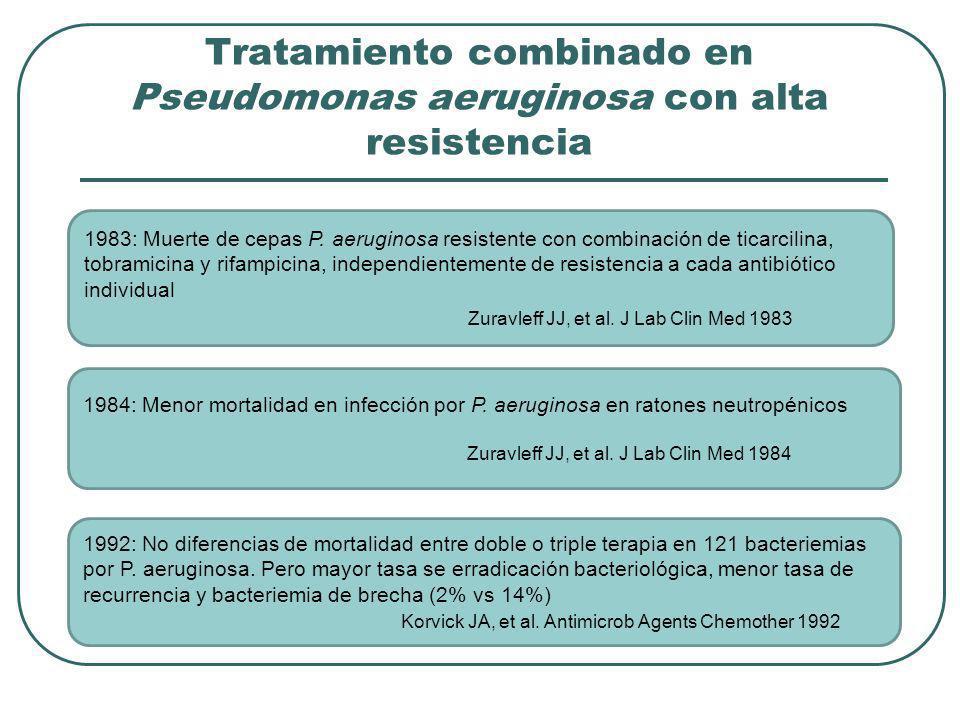 Tratamiento combinado en Pseudomonas aeruginosa con alta resistencia