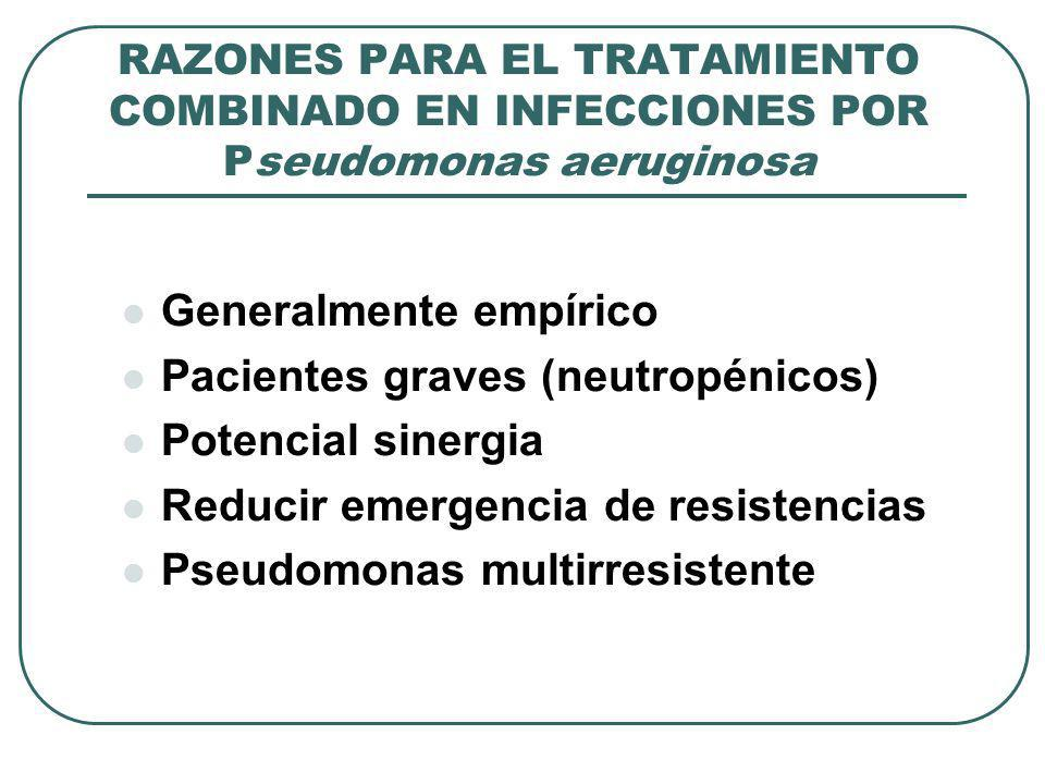 Generalmente empírico Pacientes graves (neutropénicos)