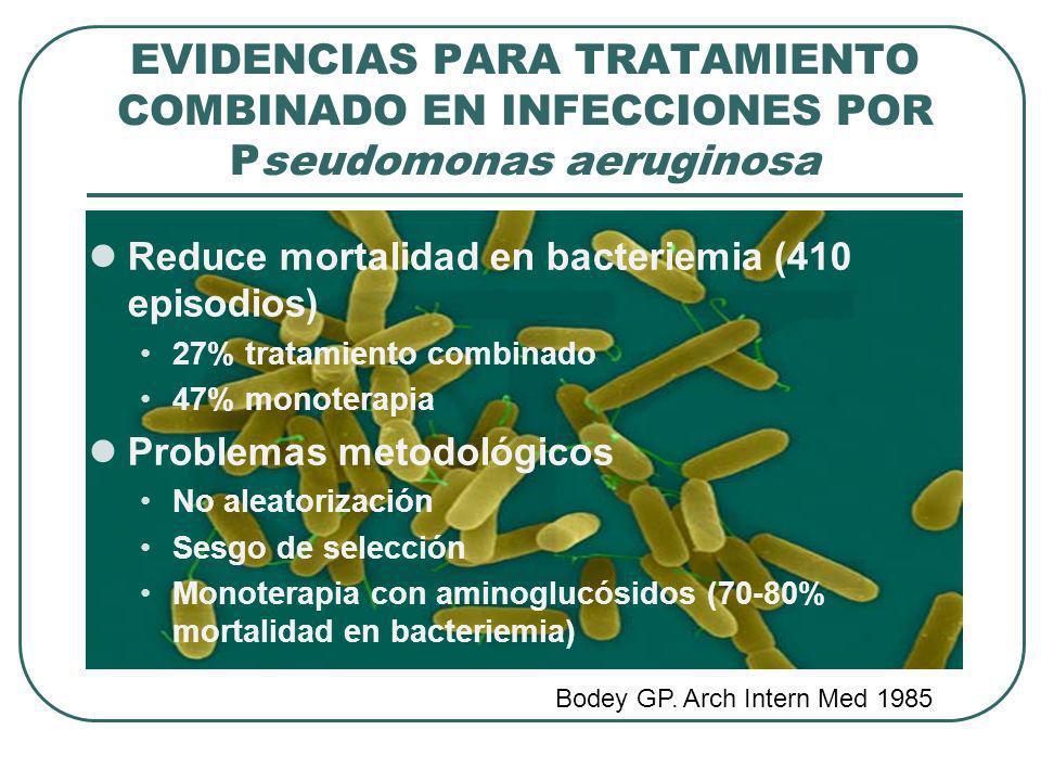 EVIDENCIAS PARA TRATAMIENTO COMBINADO EN INFECCIONES POR Pseudomonas aeruginosa