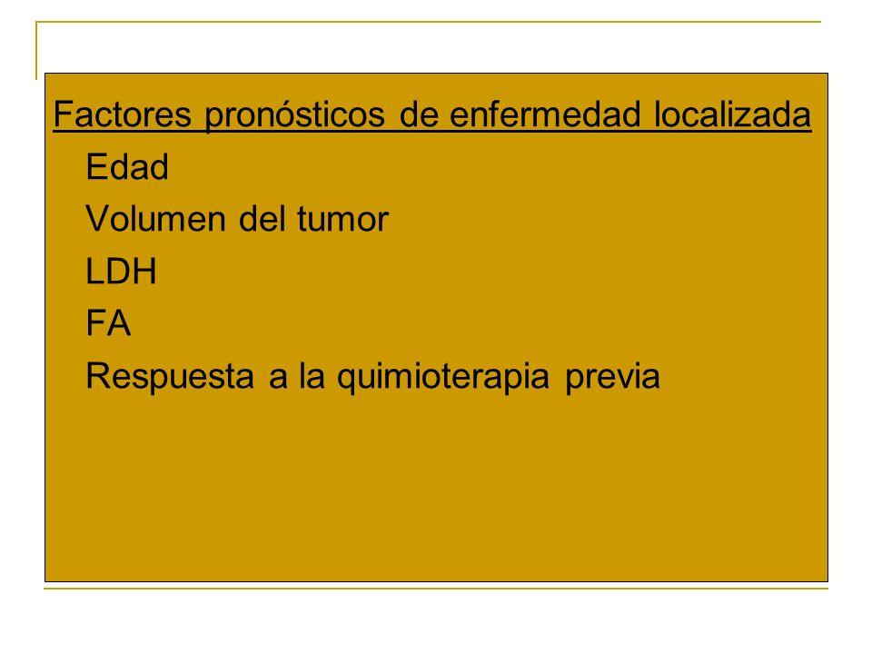 Factores pronósticos de enfermedad localizada