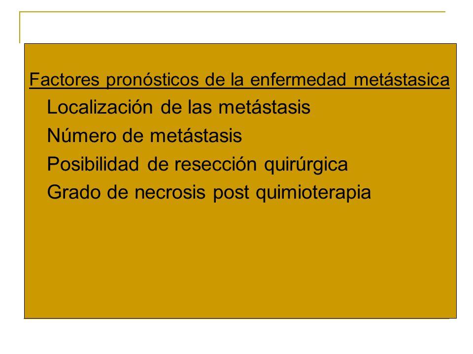 Localización de las metástasis Número de metástasis