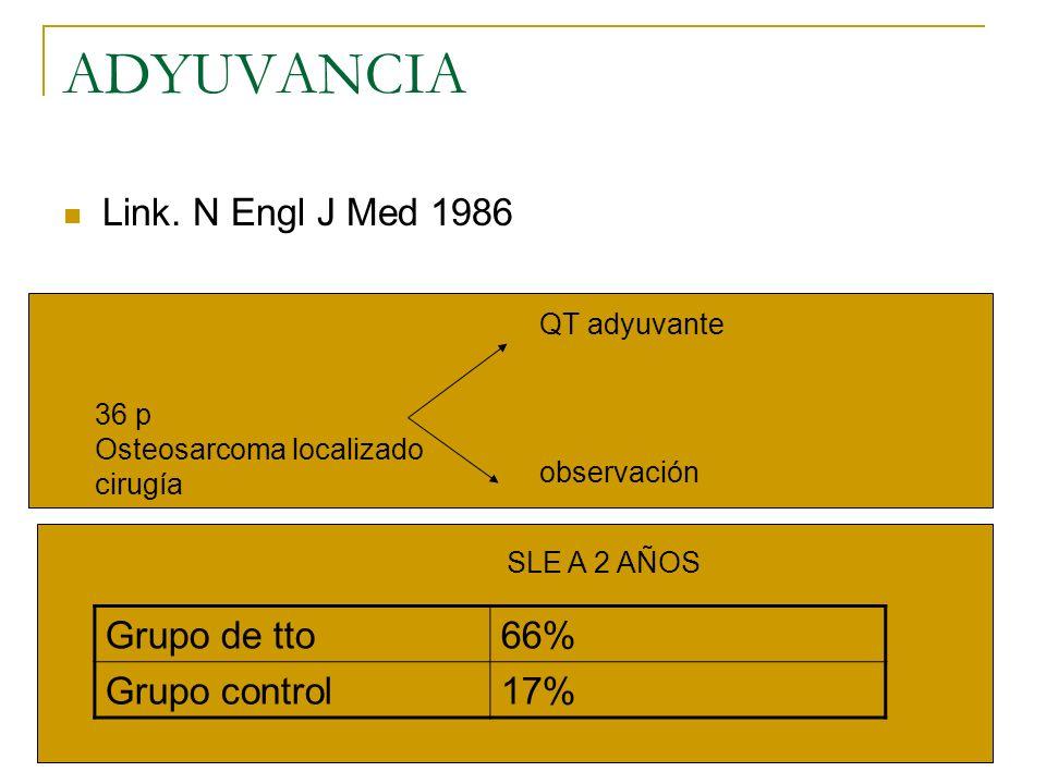 ADYUVANCIA Link. N Engl J Med 1986 Grupo de tto 66% Grupo control 17%