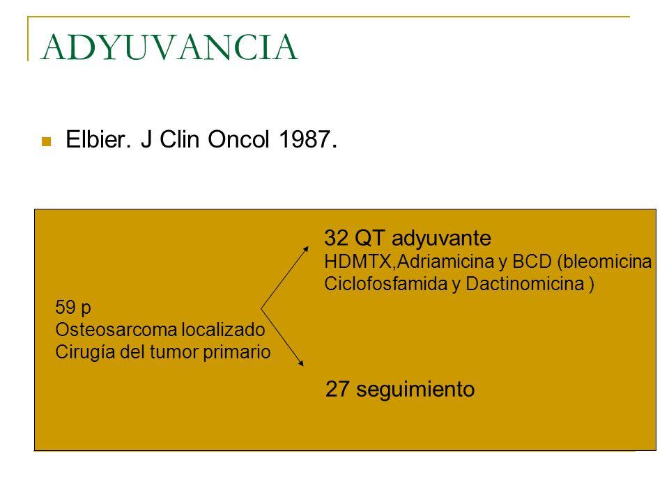 ADYUVANCIA Elbier. J Clin Oncol 1987. 32 QT adyuvante 27 seguimiento