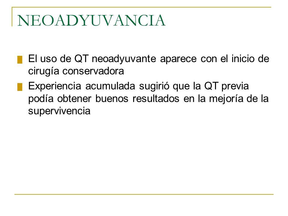 NEOADYUVANCIA El uso de QT neoadyuvante aparece con el inicio de cirugía conservadora.