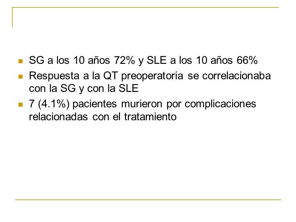 SG a los 10 años 72% y SLE a los 10 años 66%