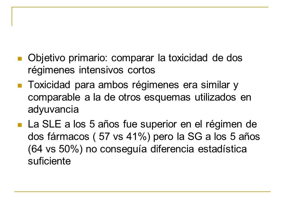 Objetivo primario: comparar la toxicidad de dos régimenes intensivos cortos