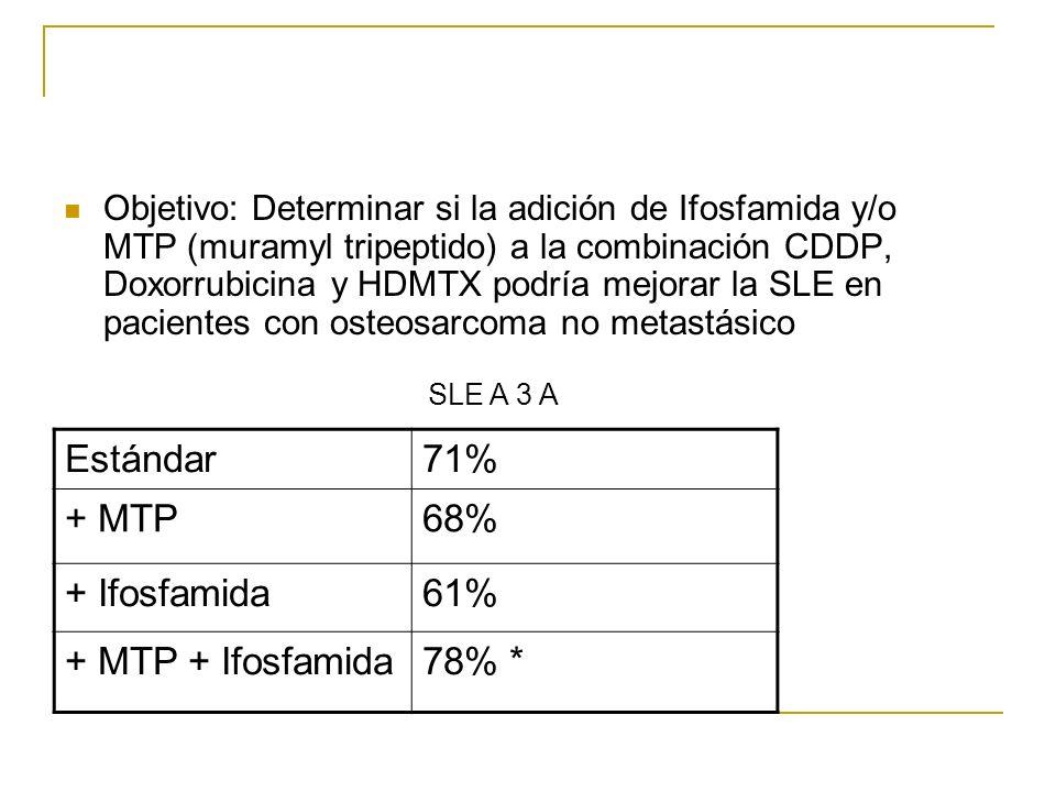 Estándar 71% + MTP 68% + Ifosfamida 61% + MTP + Ifosfamida 78% *