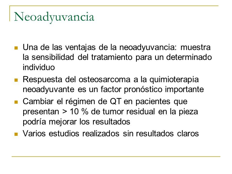 Neoadyuvancia Una de las ventajas de la neoadyuvancia: muestra la sensibilidad del tratamiento para un determinado individuo.