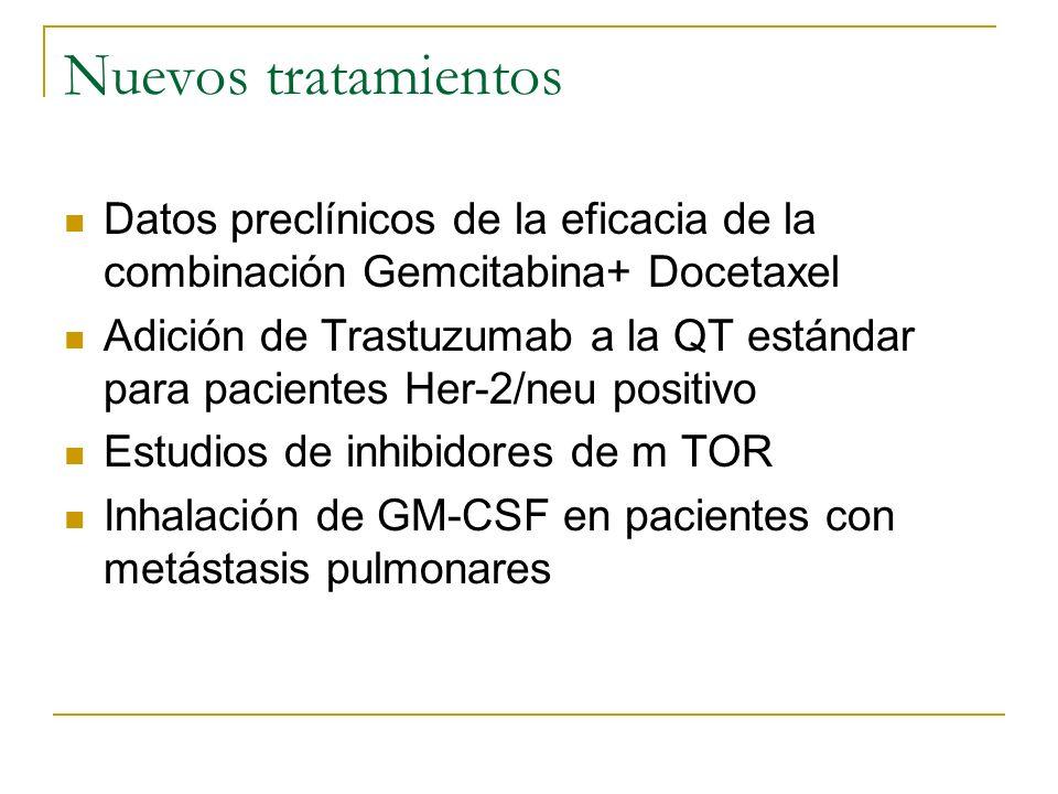 Nuevos tratamientos Datos preclínicos de la eficacia de la combinación Gemcitabina+ Docetaxel.