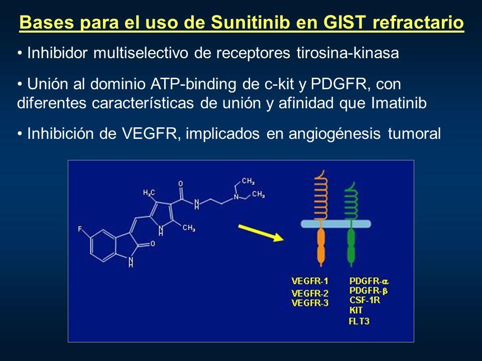 Bases para el uso de Sunitinib en GIST refractario