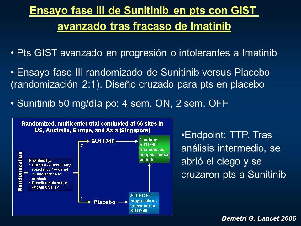 Ensayo fase III de Sunitinib en pts con GIST